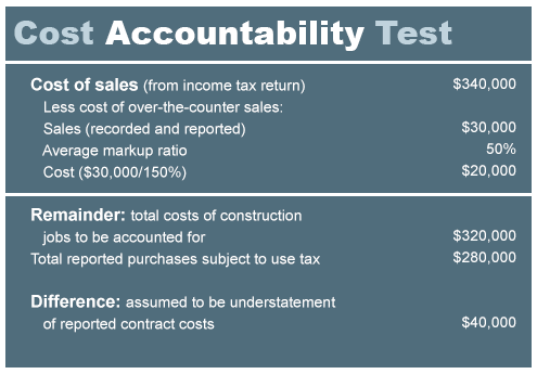 Cost Accountablility Test Chart